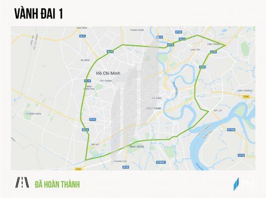 duong-vanh-dai-1-tphcm